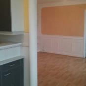location Appartement 2 pièces Châteauroux