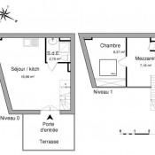 location Maison / Villa 2 pièces Beziers