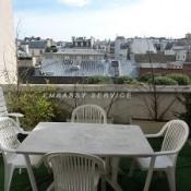 location Appartement 3 pièces Paris 5ème