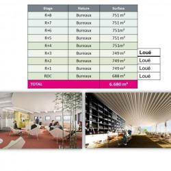 Location Bureau Bordeaux 6679 m²