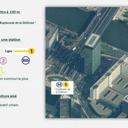 Location Bureau Puteaux 3765 m²