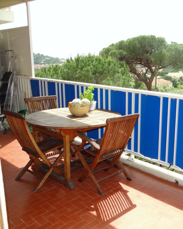 Location vacances appartement Cavalaire sur mer 600€ - Photo 1