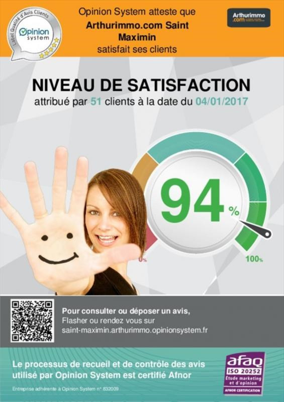 Sale site Plan d aups 125000€ - Picture 4