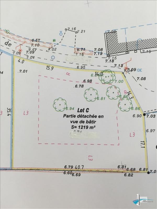 Sale site Ambares et lagrave 137000€ - Picture 1