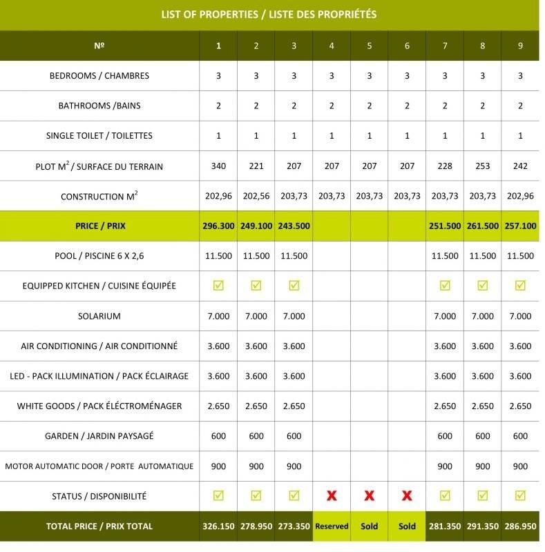 Verkauf haus Province d'alicante 243500€ - Fotografie 11