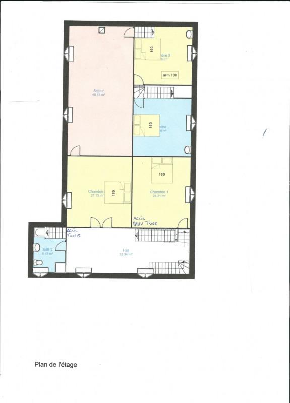 Vente maison / villa Samatan 14 km sud ouest 285000€ - Photo 58