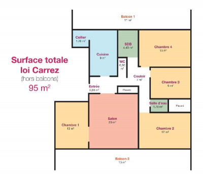 Location appartement Evry