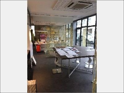 Vente Boutique Lyon 3ème
