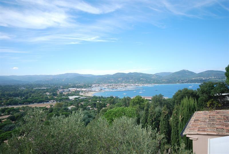 Vente maison / villa Gassin 2700000€ - Photo 9