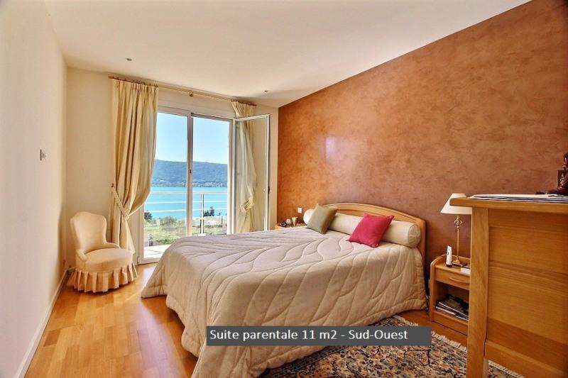 Deluxe sale house / villa Veyrier-du-lac 1260000€ - Picture 6