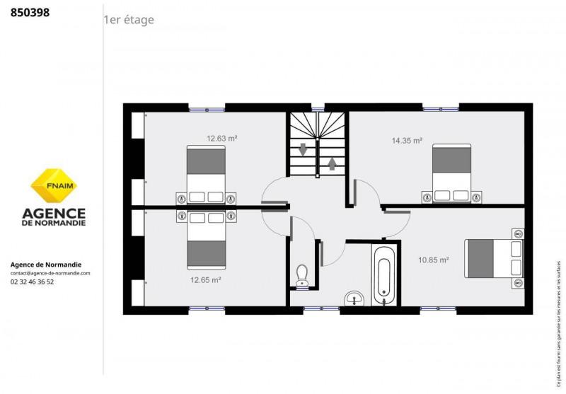 Rental house / villa Verneusses 875€ CC - Picture 6