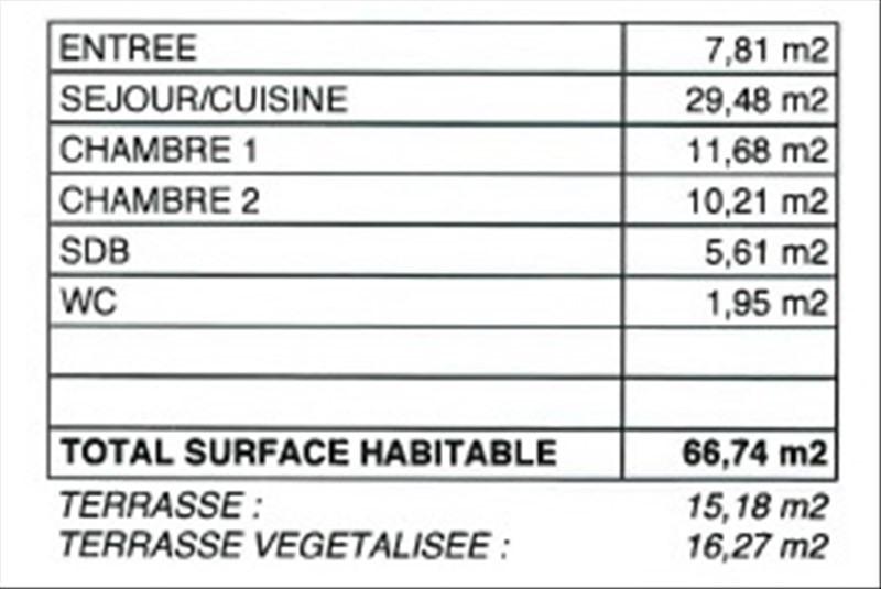Produit d'investissement appartement Soissons 148000€ - Photo 3