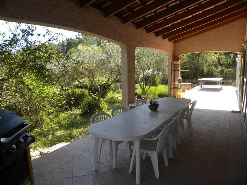 Vente de prestige maison / villa Bandol 1065000€ - Photo 6