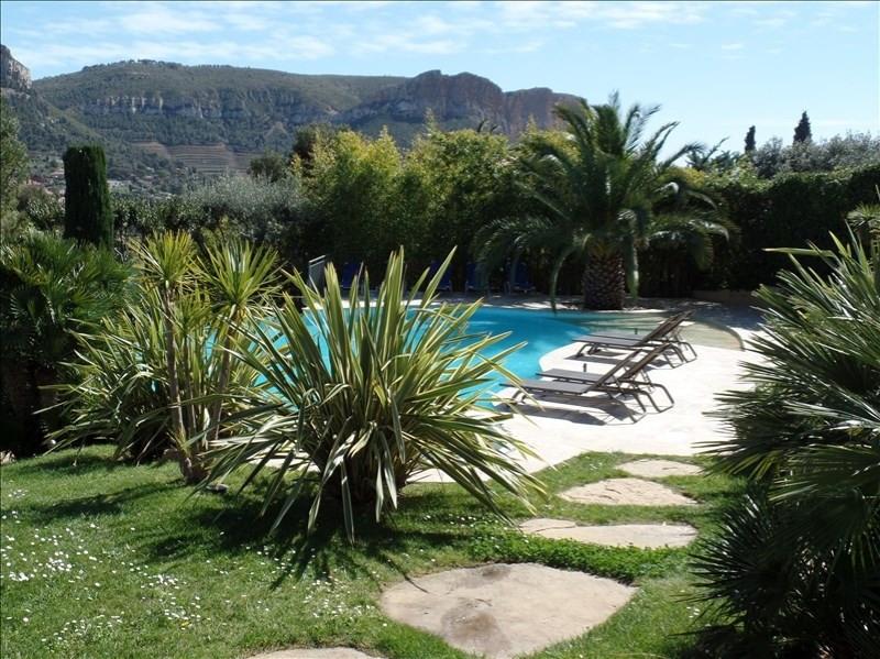Vente de prestige maison / villa Cassis 2050000€ - Photo 9