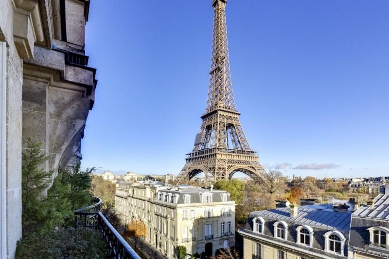 Paris VIIe - Vue Panoramique