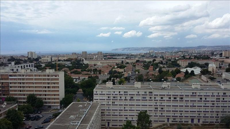 Rental apartment Marseille 14 500€ CC - Picture 1