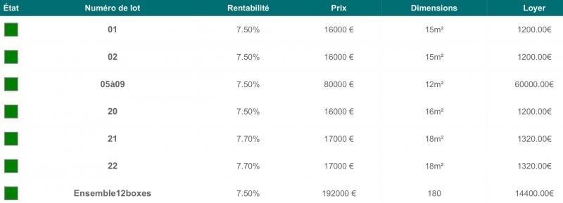 Venta  parking Sarcelles 354000€ - Fotografía 3