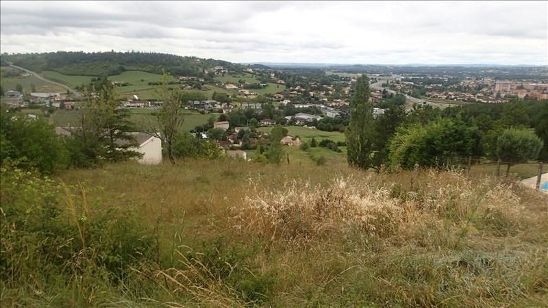 Vente terrain Albi 74000€ - Photo 1
