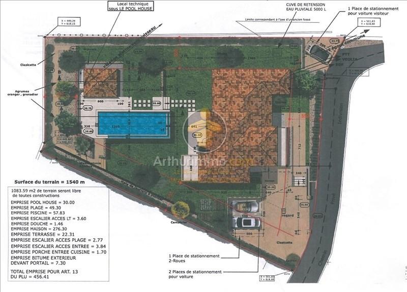 Vente de prestige maison / villa St tropez 4800000€ - Photo 1