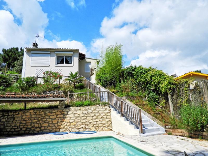 Vente maison / villa Saint palais sur mer 376200€ - Photo 1