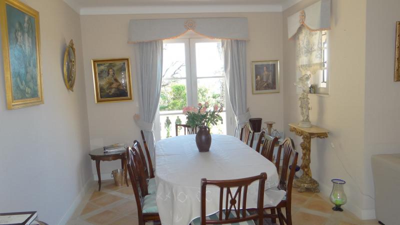 Vacation rental house / villa Cavalaire sur mer 4200€ - Picture 21