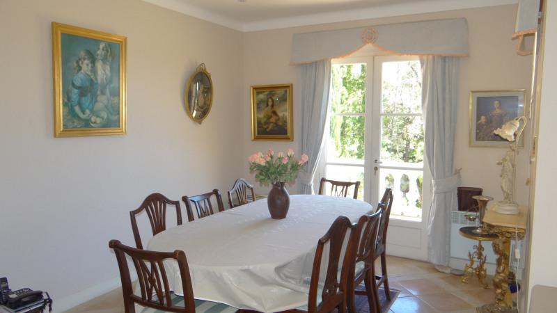 Vacation rental house / villa Cavalaire sur mer 4200€ - Picture 20