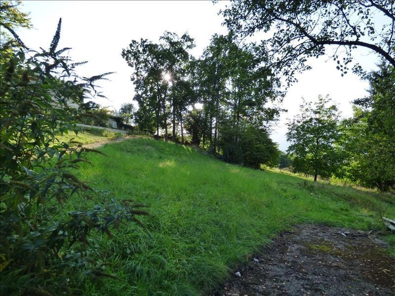Vente terrain Chavanod 270000€ - Photo 1