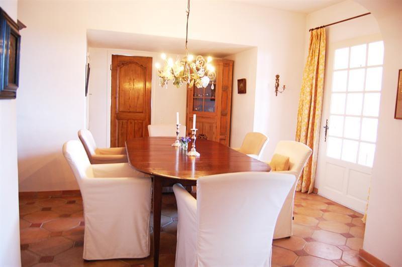 Vente de prestige maison / villa Le canton de fayence 1550000€ - Photo 41