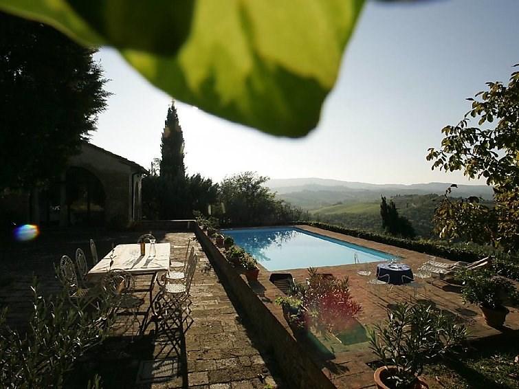 Maison pour 10 à San Gimignano