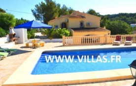 Villa WB MED