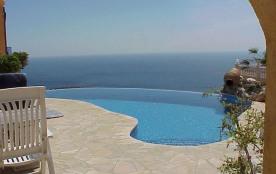 Villa à BENITACHELL