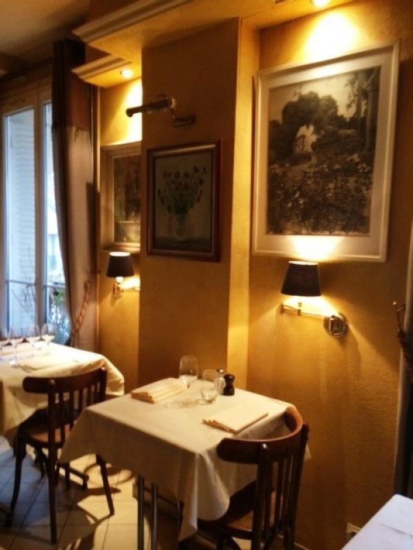 Fonds de commerce Café - Hôtel - Restaurant Paris 15ème