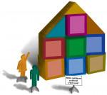 logo Sauzea immobilier