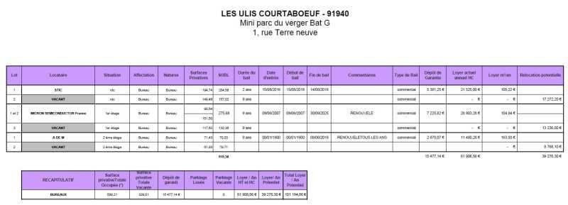 Vente Bureau Les Ulis